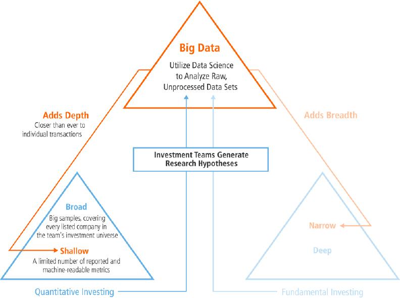 Big data picture 2