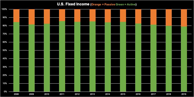 Fixed Income P&I Pro 4