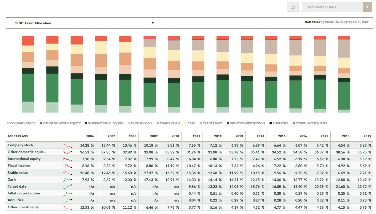 Screen capture of new data tool.