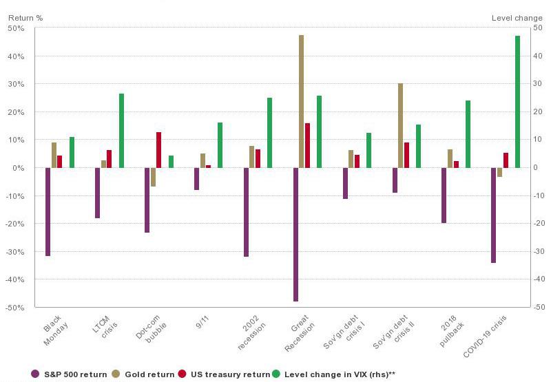 WGC_hedging_chart-1