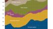 Graphic: David Swensen's monumental legacy