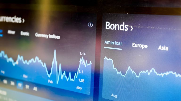 Americas, European and Asian bonds on stock market perspective dashboard. Stock exchange market chart.